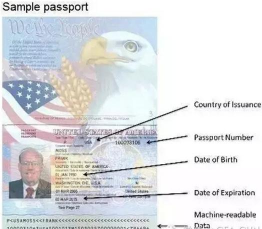 2018年CFA报名护照,2017-2018年CFA报名护照问题,CFA报名护照问题详细解答