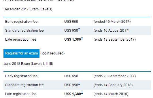 2018年6月CFA二级报名考生,2018cfa二级报名费用时间,cfa2018年二级报名费用和时间