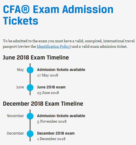 CFA一级考试报名,CFA考试,CFA报名